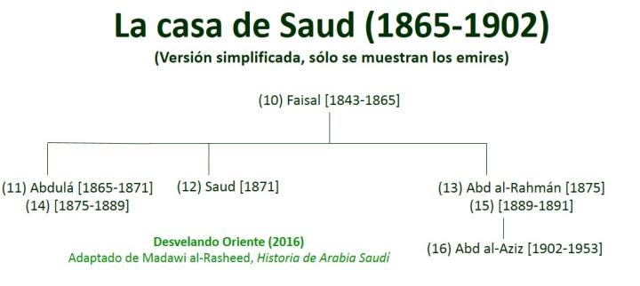 saud_21